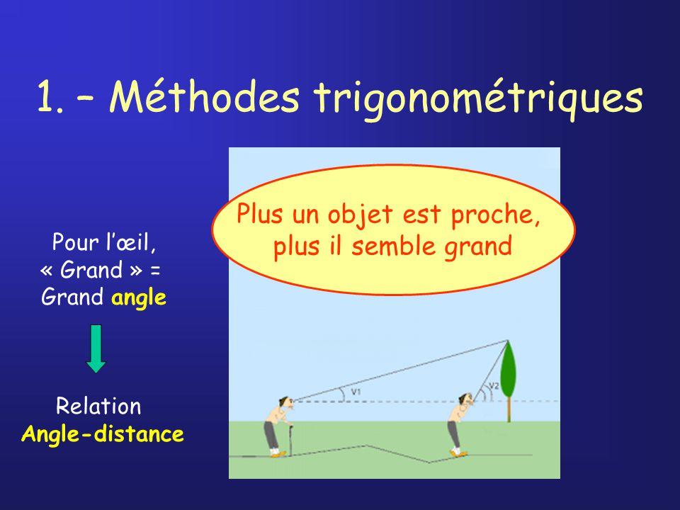 1. – Méthodes trigonométriques Plus un objet est proche, plus il semble grand Pour lœil, « Grand » = Grand angle Relation Angle-distance
