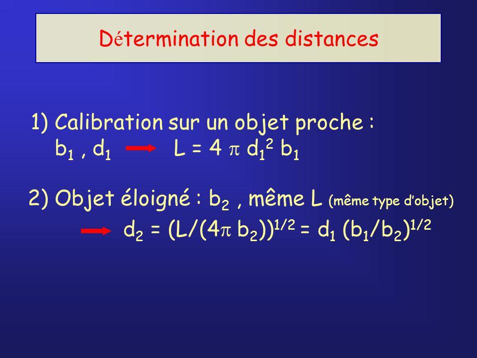 1)Calibration sur un objet proche : b 1, d 1 L = 4 d 1 2 b 1 D é termination des distances 2) Objet éloigné : b 2, même L (même type dobjet) d 2 = (L/(4 b 2 )) 1/2 = d 1 (b 1 /b 2 ) 1/2