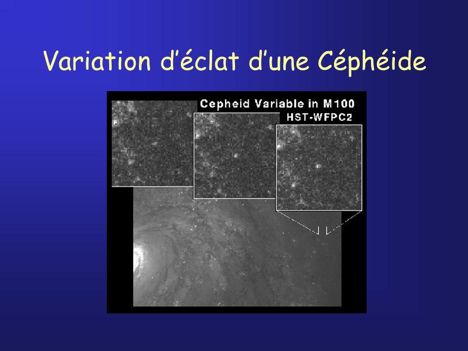 Variation déclat dune Céphéide