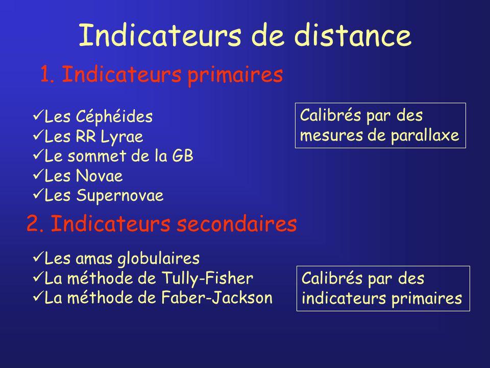 Indicateurs de distance Les Céphéides Les RR Lyrae Le sommet de la GB Les Novae Les Supernovae 1.