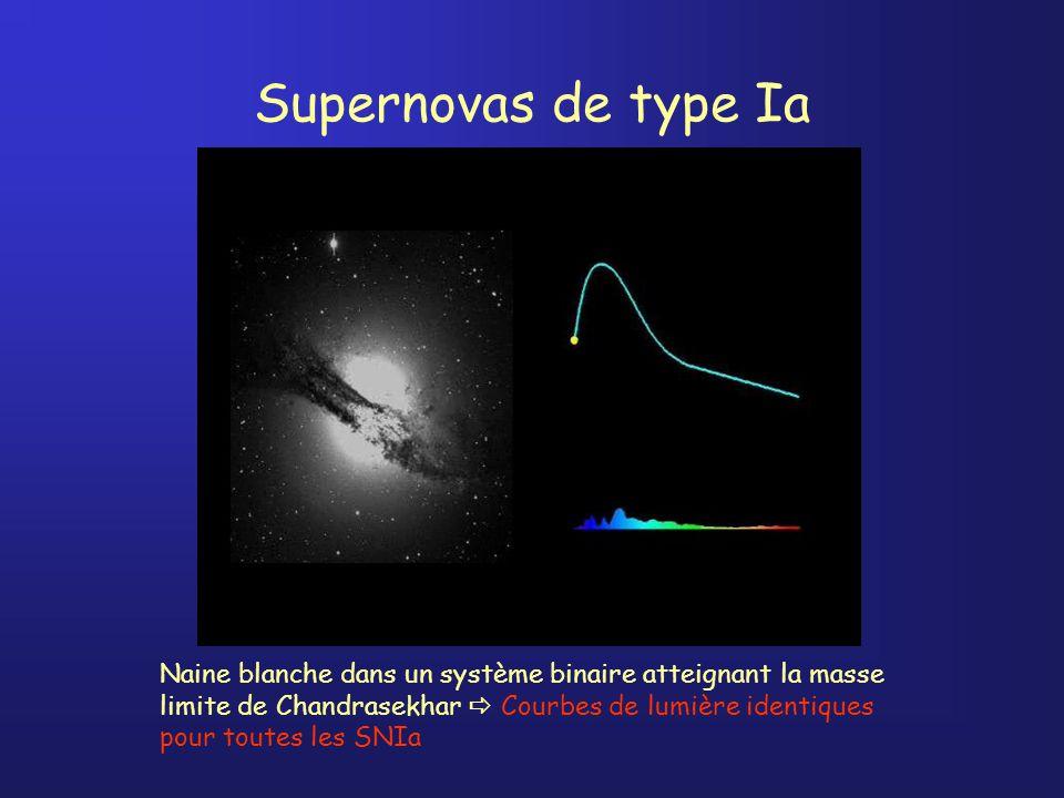 Supernovas de type Ia Naine blanche dans un système binaire atteignant la masse limite de Chandrasekhar Courbes de lumière identiques pour toutes les SNIa