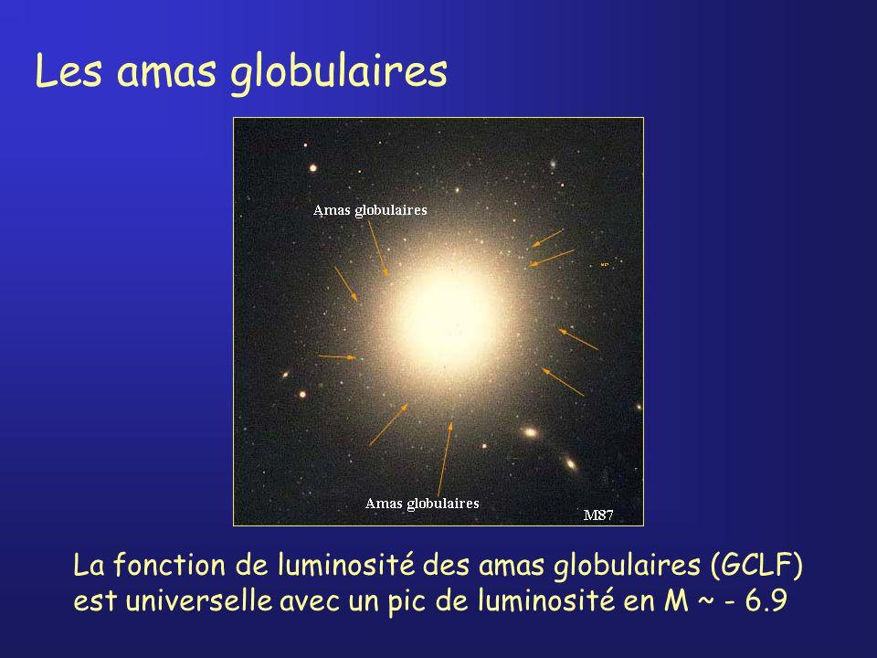 Les amas globulaires La fonction de luminosité des amas globulaires (GCLF) est universelle avec un pic de luminosité en M ~ - 6.9
