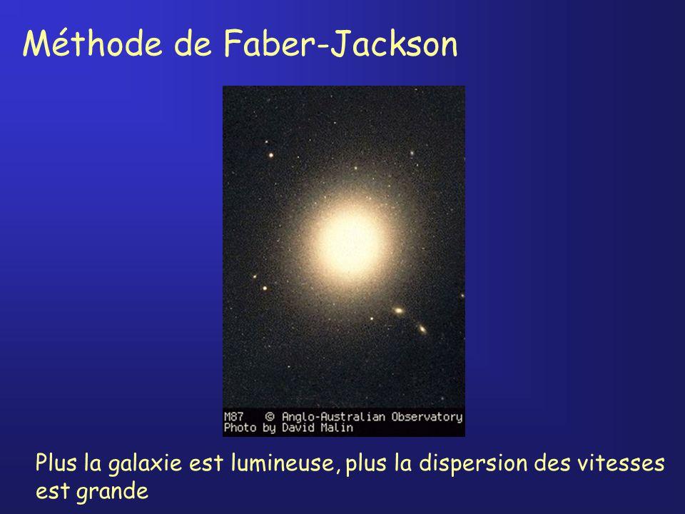 Méthode de Faber-Jackson Plus la galaxie est lumineuse, plus la dispersion des vitesses est grande