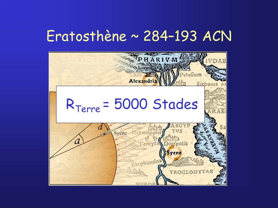 Eratosthène ~ 284–193 ACN R Terre = 5000 Stades