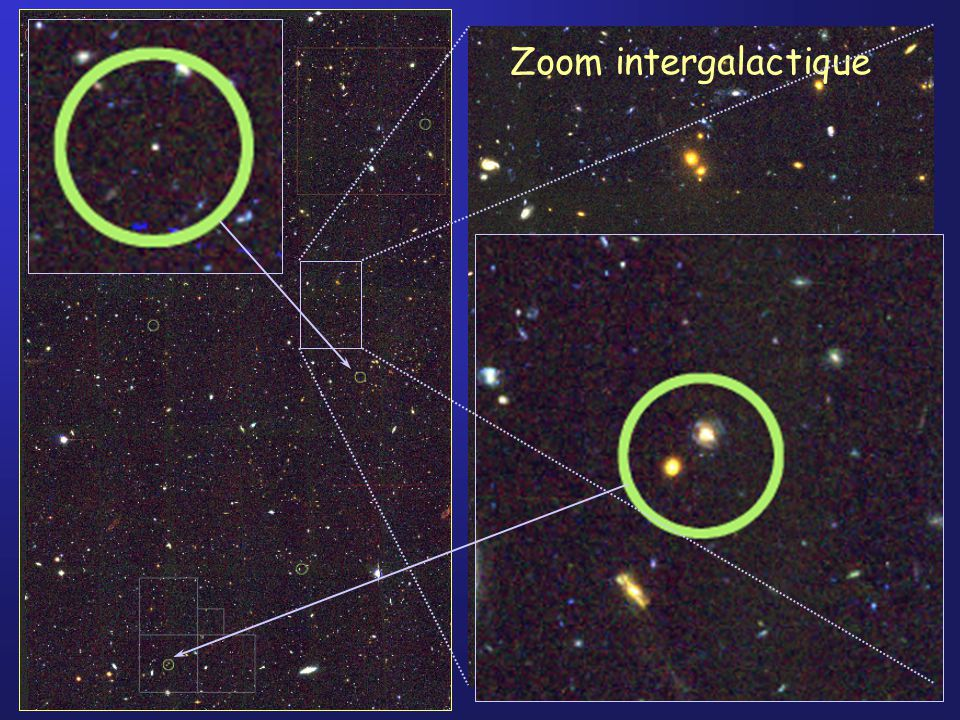 Zoom intergalactique
