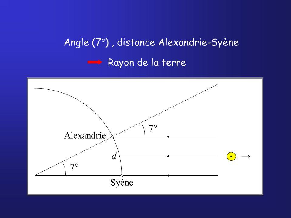 Alexandrie Syène 7° d Angle (7°), distance Alexandrie-Syène Rayon de la terre
