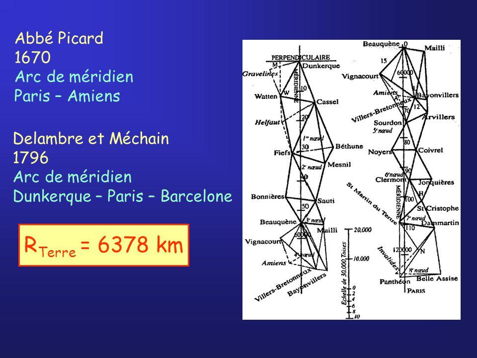 Parallaxe annuelle Base de triangulation = distance Terre-Soleil