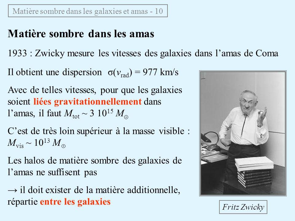 Matière sombre dans les amas 1933 : Zwicky mesure les vitesses des galaxies dans lamas de Coma Il obtient une dispersion σ(v rad ) = 977 km/s Avec de telles vitesses, pour que les galaxies soient liées gravitationnellement dans lamas, il faut M tot ~ 3 10 15 M Cest de très loin supérieur à la masse visible : M vis ~ 10 13 M Les halos de matière sombre des galaxies de lamas ne suffisent pas il doit exister de la matière additionnelle, répartie entre les galaxies Fritz Zwicky Matière sombre dans les galaxies et amas - 10