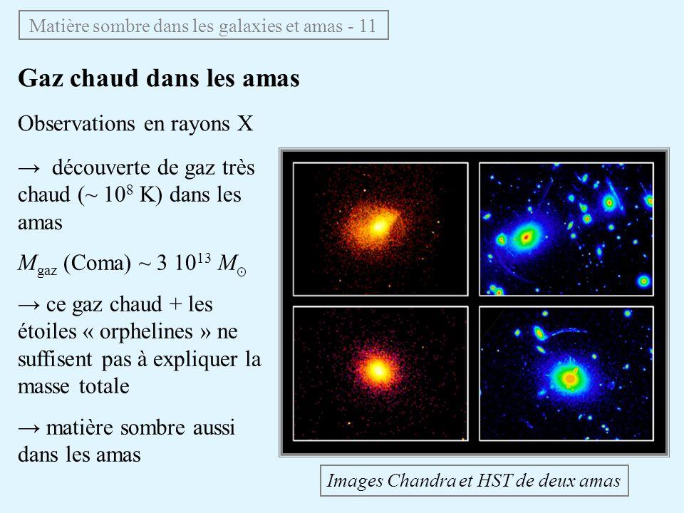 Gaz chaud dans les amas Observations en rayons X découverte de gaz très chaud (~ 10 8 K) dans les amas M gaz (Coma) ~ 3 10 13 M ce gaz chaud + les étoiles « orphelines » ne suffisent pas à expliquer la masse totale matière sombre aussi dans les amas Images Chandra et HST de deux amas Matière sombre dans les galaxies et amas - 11