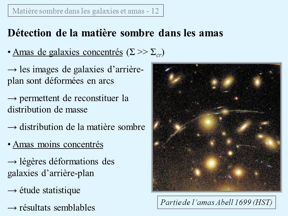 Détection de la matière sombre dans les amas Amas de galaxies concentrés (Σ >> Σ cr ) les images de galaxies darrière- plan sont déformées en arcs permettent de reconstituer la distribution de masse distribution de la matière sombre Amas moins concentrés légères déformations des galaxies darrière-plan étude statistique résultats semblables Partie de lamas Abell 1699 (HST) Matière sombre dans les galaxies et amas - 12