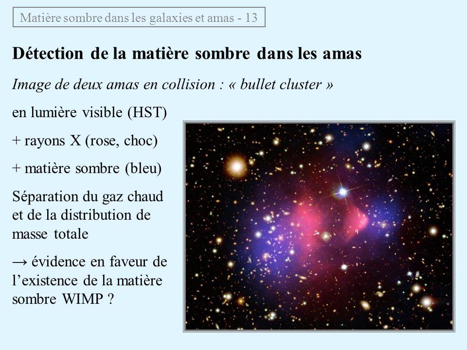 Détection de la matière sombre dans les amas Image de deux amas en collision : « bullet cluster » en lumière visible (HST) + rayons X (rose, choc) + m