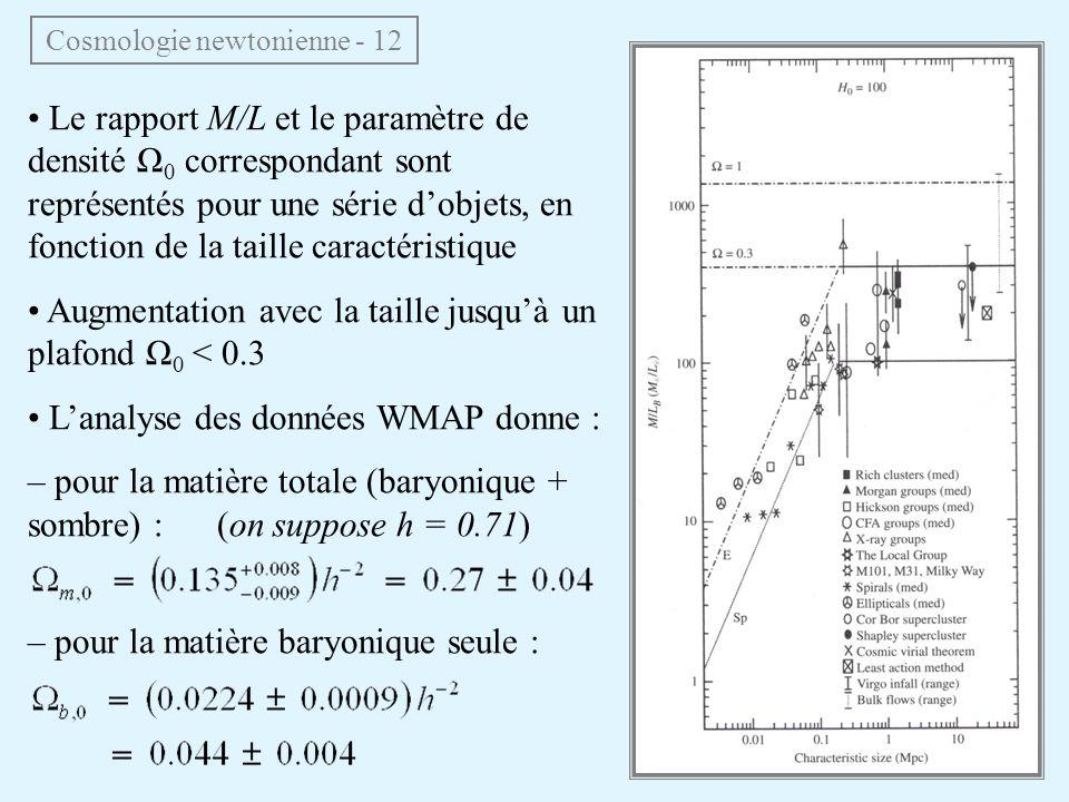 Le rapport M/L et le paramètre de densité Ω 0 correspondant sont représentés pour une série dobjets, en fonction de la taille caractéristique Augmenta