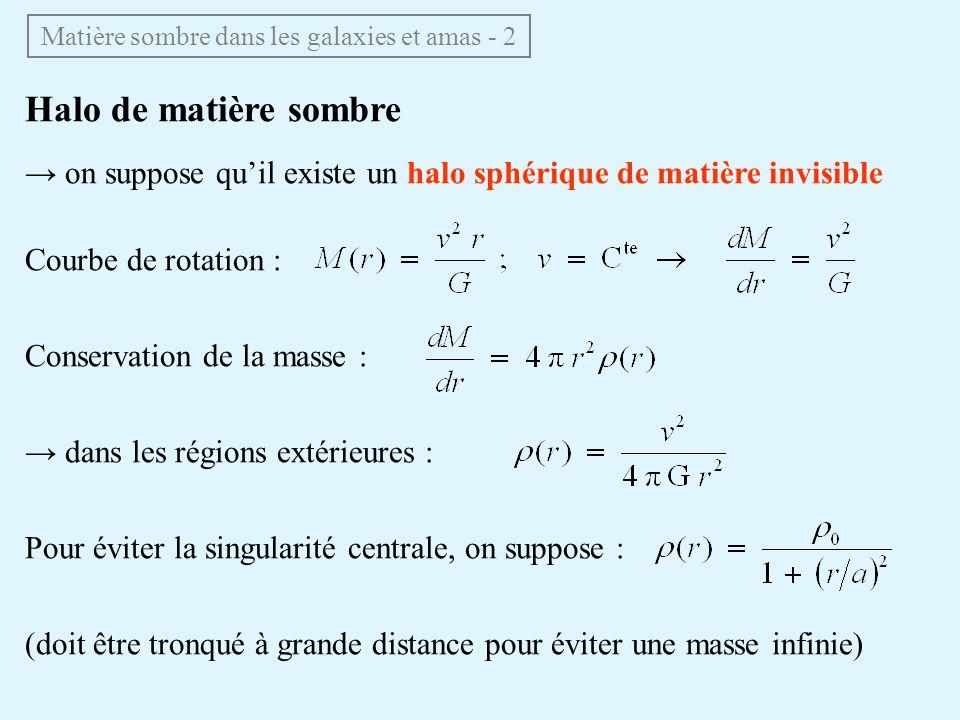 Halo de matière sombre on suppose quil existe un halo sphérique de matière invisible Courbe de rotation : Conservation de la masse : dans les régions extérieures : Pour éviter la singularité centrale, on suppose : (doit être tronqué à grande distance pour éviter une masse infinie) Matière sombre dans les galaxies et amas - 2