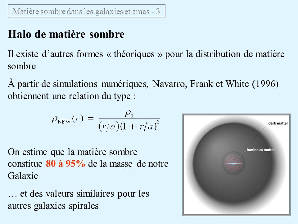 Matière sombre dans les galaxies spirales Estimée à partir des courbes de rotation – en supposant les galaxies circulaires (ellipticité inclinaison) – en soustrayant la matière visible – en supposant que la matière sombre est répartie en un halo sphérique dans les zones extérieures, v c te, interprété comme indiquant la présence dun halo de matière sombre Courbes de rotation de galaxies spirales Matière sombre dans les galaxies et amas - 4