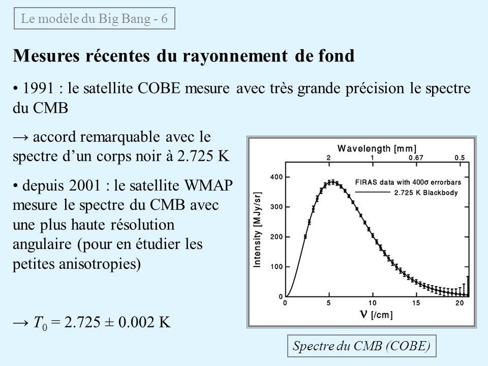 Mesures récentes du rayonnement de fond 1991 : le satellite COBE mesure avec très grande précision le spectre du CMB accord remarquable avec le spectre dun corps noir à 2.725 K depuis 2001 : le satellite WMAP mesure le spectre du CMB avec une plus haute résolution angulaire (pour en étudier les petites anisotropies) T 0 = 2.725 ± 0.002 K Le modèle du Big Bang - 6 Spectre du CMB (COBE)