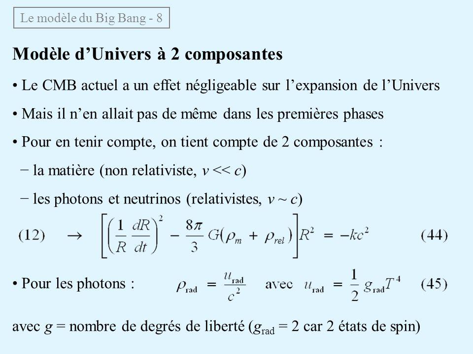 Modèle dUnivers à 2 composantes Le CMB actuel a un effet négligeable sur lexpansion de lUnivers Mais il nen allait pas de même dans les premières phases Pour en tenir compte, on tient compte de 2 composantes : la matière (non relativiste, v << c) les photons et neutrinos (relativistes, v ~ c) Pour les photons : avec g = nombre de degrés de liberté (g rad = 2 car 2 états de spin) Le modèle du Big Bang - 8