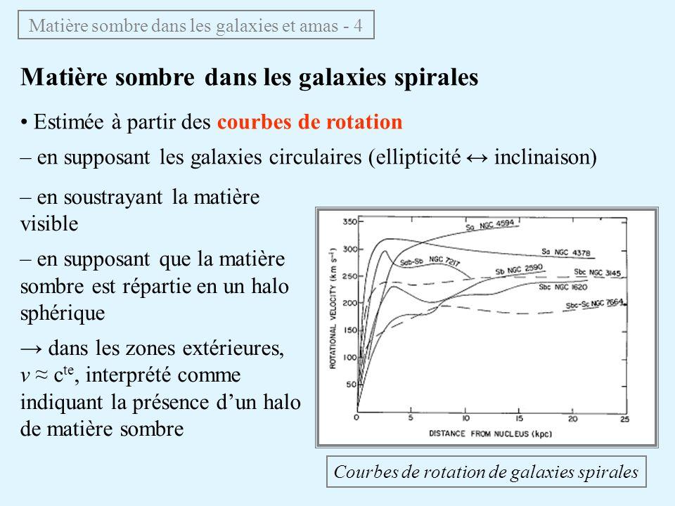 Matière sombre dans les galaxies spirales Estimée à partir des courbes de rotation – en supposant les galaxies circulaires (ellipticité inclinaison) –