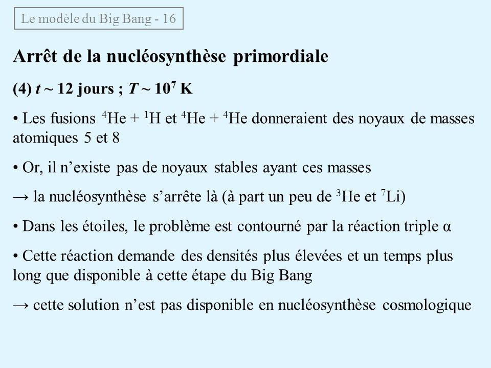 Arrêt de la nucléosynthèse primordiale (4) t ~ 12 jours ; T ~ 10 7 K Les fusions 4 He + 1 H et 4 He + 4 He donneraient des noyaux de masses atomiques 5 et 8 Or, il nexiste pas de noyaux stables ayant ces masses la nucléosynthèse sarrête là (à part un peu de 3 He et 7 Li) Dans les étoiles, le problème est contourné par la réaction triple α Cette réaction demande des densités plus élevées et un temps plus long que disponible à cette étape du Big Bang cette solution nest pas disponible en nucléosynthèse cosmologique Le modèle du Big Bang - 16