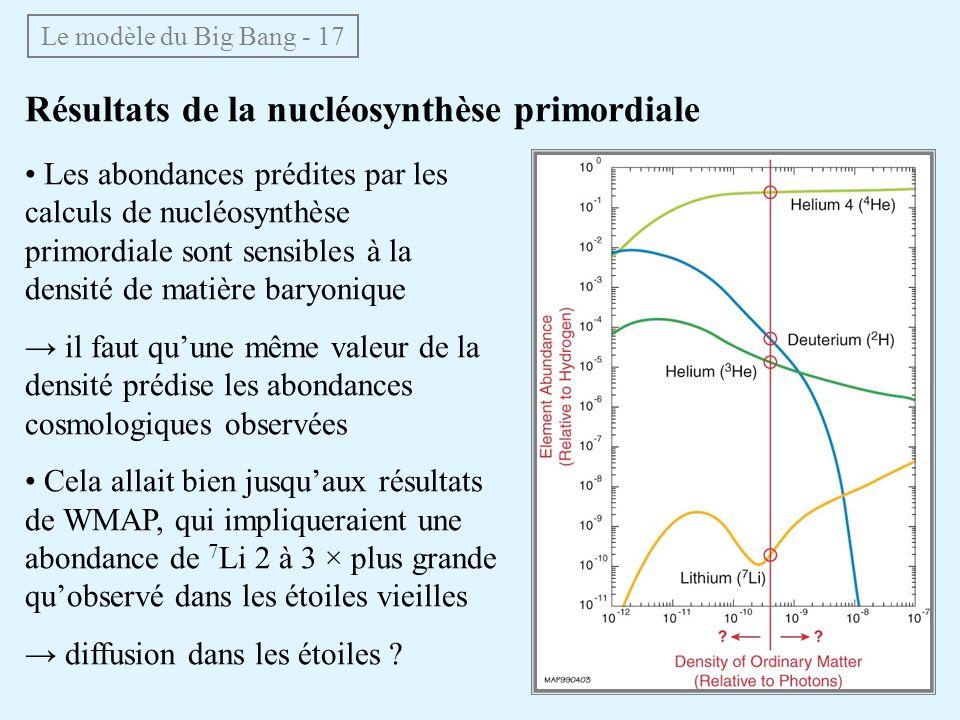Résultats de la nucléosynthèse primordiale Les abondances prédites par les calculs de nucléosynthèse primordiale sont sensibles à la densité de matière baryonique il faut quune même valeur de la densité prédise les abondances cosmologiques observées Cela allait bien jusquaux résultats de WMAP, qui impliqueraient une abondance de 7 Li 2 à 3 × plus grande quobservé dans les étoiles vieilles diffusion dans les étoiles .