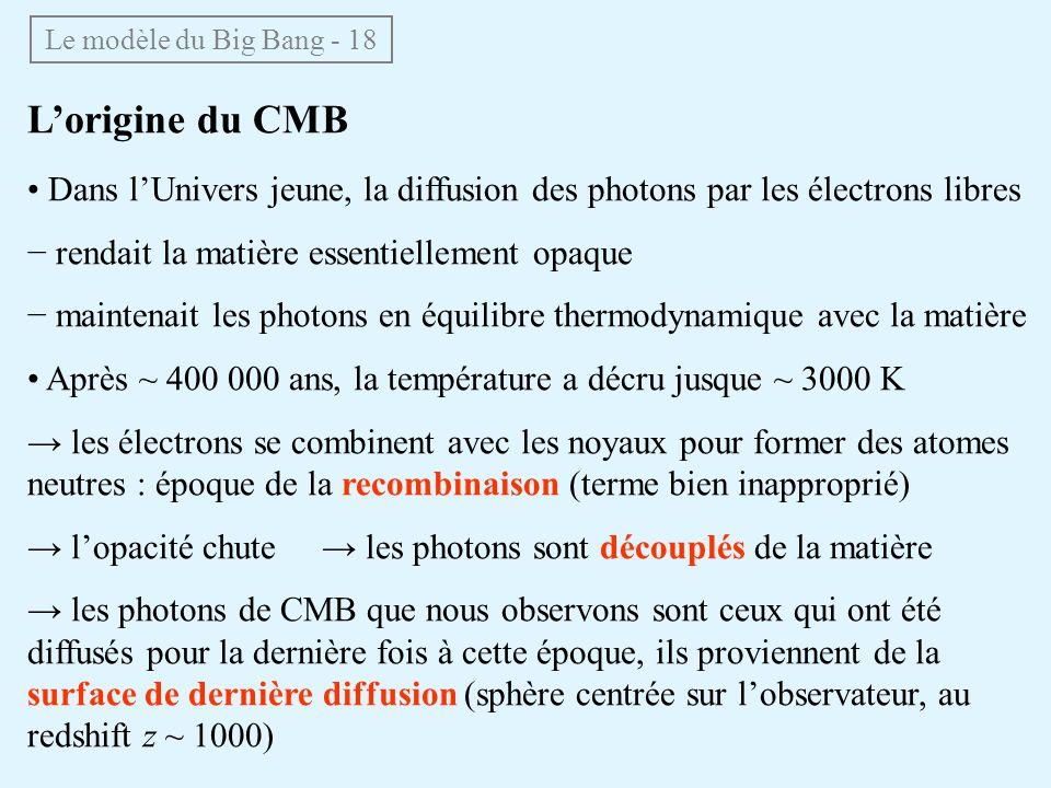 Lorigine du CMB Dans lUnivers jeune, la diffusion des photons par les électrons libres rendait la matière essentiellement opaque maintenait les photon