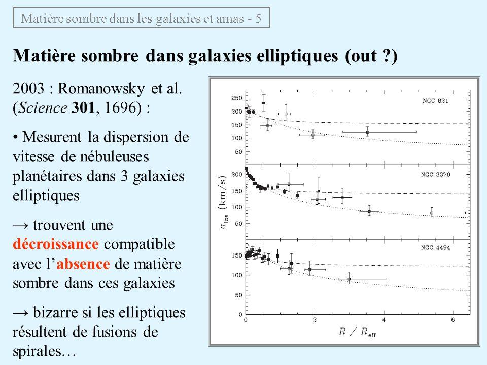 Matière sombre dans galaxies elliptiques (out ?) Matière sombre dans les galaxies et amas - 5 2003 : Romanowsky et al. (Science 301, 1696) : Mesurent