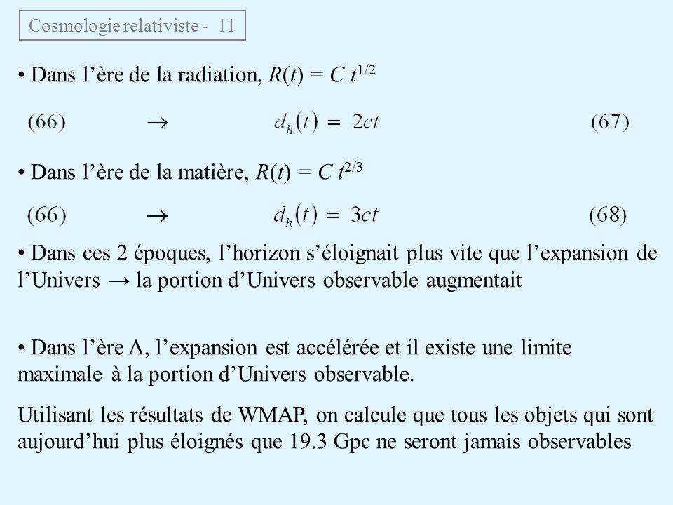 Dans lère de la radiation, R(t) = C t 1/2 Dans lère de la matière, R(t) = C t 2/3 Dans ces 2 époques, lhorizon séloignait plus vite que lexpansion de lUnivers la portion dUnivers observable augmentait Dans lère Λ, lexpansion est accélérée et il existe une limite maximale à la portion dUnivers observable.