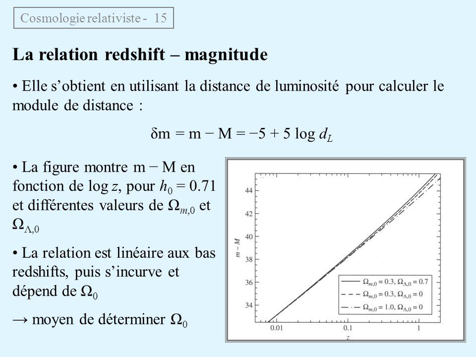 La relation redshift – magnitude Elle sobtient en utilisant la distance de luminosité pour calculer le module de distance : δm = m M = 5 + 5 log d L Cosmologie relativiste - 15 La figure montre m M en fonction de log z, pour h 0 = 0.71 et différentes valeurs de Ω m,0 et Ω Λ,0 La relation est linéaire aux bas redshifts, puis sincurve et dépend de Ω 0 moyen de déterminer Ω 0