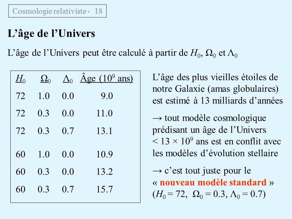 Lâge de lUnivers Lâge de lUnivers peut être calculé à partir de H 0, Ω 0 et Λ 0 H 0 Ω 0 Λ 0 Âge (10 9 ans) 72 1.0 0.0 9.0 72 0.3 0.0 11.0 72 0.3 0.7 13.1 60 1.0 0.0 10.9 60 0.3 0.0 13.2 60 0.3 0.7 15.7 Lâge des plus vieilles étoiles de notre Galaxie (amas globulaires) est estimé à 13 milliards dannées tout modèle cosmologique prédisant un âge de lUnivers < 13 × 10 9 ans est en conflit avec les modèles dévolution stellaire cest tout juste pour le « nouveau modèle standard » (H 0 = 72, Ω 0 = 0.3, Λ 0 = 0.7) Cosmologie relativiste - 18