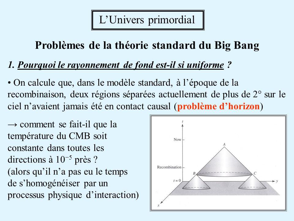 Problèmes de la théorie standard du Big Bang 1. Pourquoi le rayonnement de fond est-il si uniforme ? On calcule que, dans le modèle standard, à lépoqu