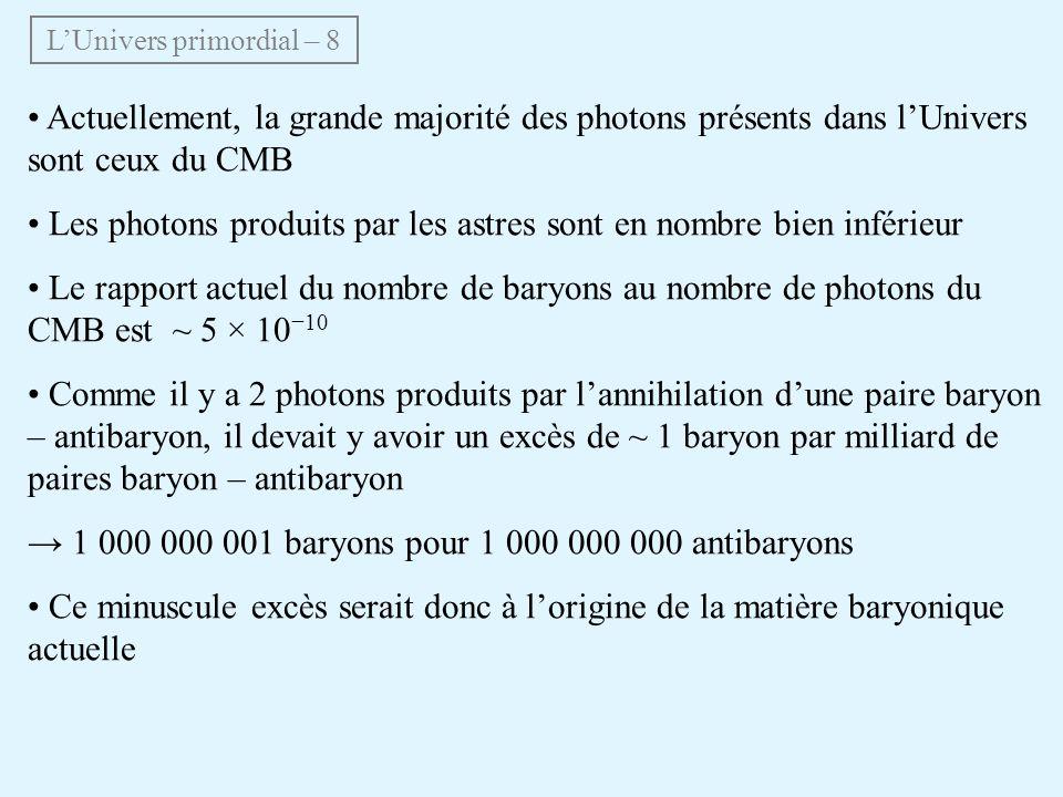 Actuellement, la grande majorité des photons présents dans lUnivers sont ceux du CMB Les photons produits par les astres sont en nombre bien inférieur Le rapport actuel du nombre de baryons au nombre de photons du CMB est ~ 5 × 10 10 Comme il y a 2 photons produits par lannihilation dune paire baryon – antibaryon, il devait y avoir un excès de ~ 1 baryon par milliard de paires baryon – antibaryon 1 000 000 001 baryons pour 1 000 000 000 antibaryons Ce minuscule excès serait donc à lorigine de la matière baryonique actuelle LUnivers primordial – 8