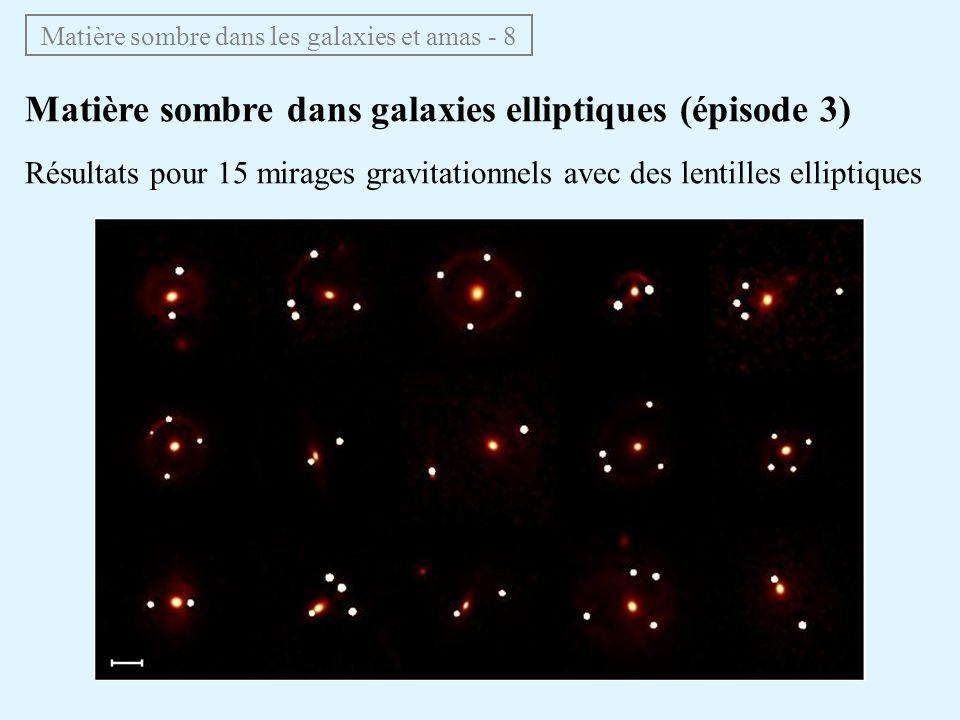 Les particules existant avant la phase dinflation sont diluées jusquà une valeur insignifiante par lexpansion dramatique de lUnivers Mais la suppression du vide unifié a laissé une « chaleur latente » énorme quantité dénergie disponible énorme création de paires particule – antiparticule : quarks, leptons, photons + particules hypothétiques massives (bosons X et leurs antiparticules) Les théories de grande unification (GUT) prédisent une quantité égale de particules et antiparticules comment se fait-il que lon nobserve pratiquement que de la matière, et pas dantimatière .