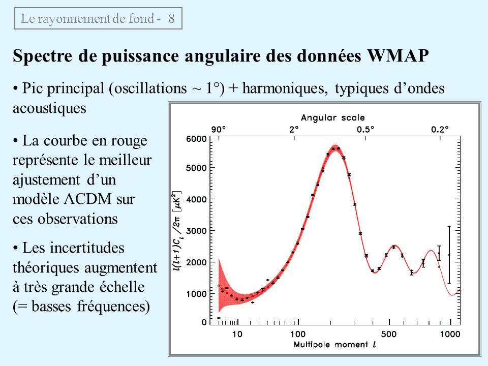 Le rayonnement de fond - 8 Spectre de puissance angulaire des données WMAP Pic principal (oscillations ~ 1°) + harmoniques, typiques dondes acoustiques La courbe en rouge représente le meilleur ajustement dun modèle ΛCDM sur ces observations Les incertitudes théoriques augmentent à très grande échelle (= basses fréquences)