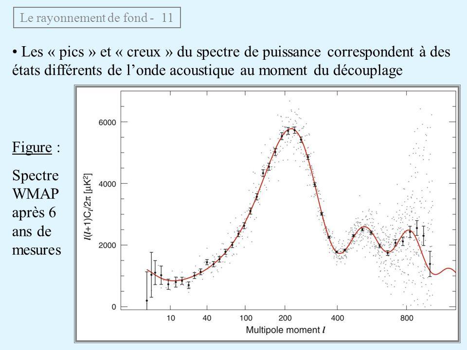 Le rayonnement de fond - 11 Les « pics » et « creux » du spectre de puissance correspondent à des états différents de londe acoustique au moment du découplage Figure : Spectre WMAP après 6 ans de mesures