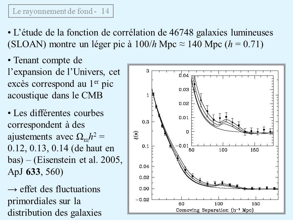 Le rayonnement de fond - 14 Létude de la fonction de corrélation de 46748 galaxies lumineuses (SLOAN) montre un léger pic à 100/h Mpc 140 Mpc (h = 0.71) Tenant compte de lexpansion de lUnivers, cet excès correspond au 1 er pic acoustique dans le CMB Les différentes courbes correspondent à des ajustements avec Ω m h 2 = 0.12, 0.13, 0.14 (de haut en bas) – (Eisenstein et al.