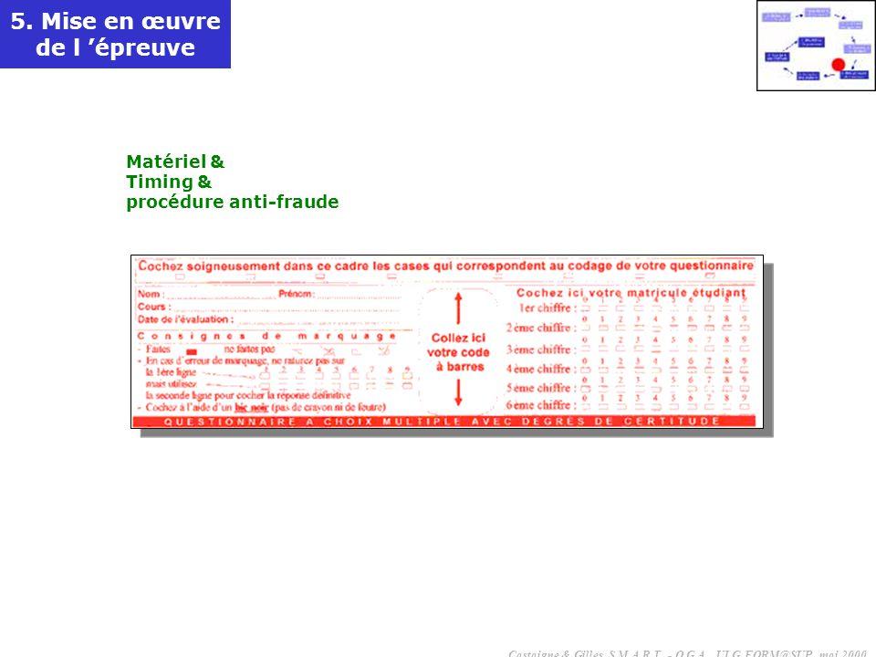 Matériel & Timing & procédure anti-fraude 5. Mise en œuvre de l épreuve Castaigne & Gilles, S.M.A.R.T. - O.G.A., ULG FORM@SUP, mai 2000