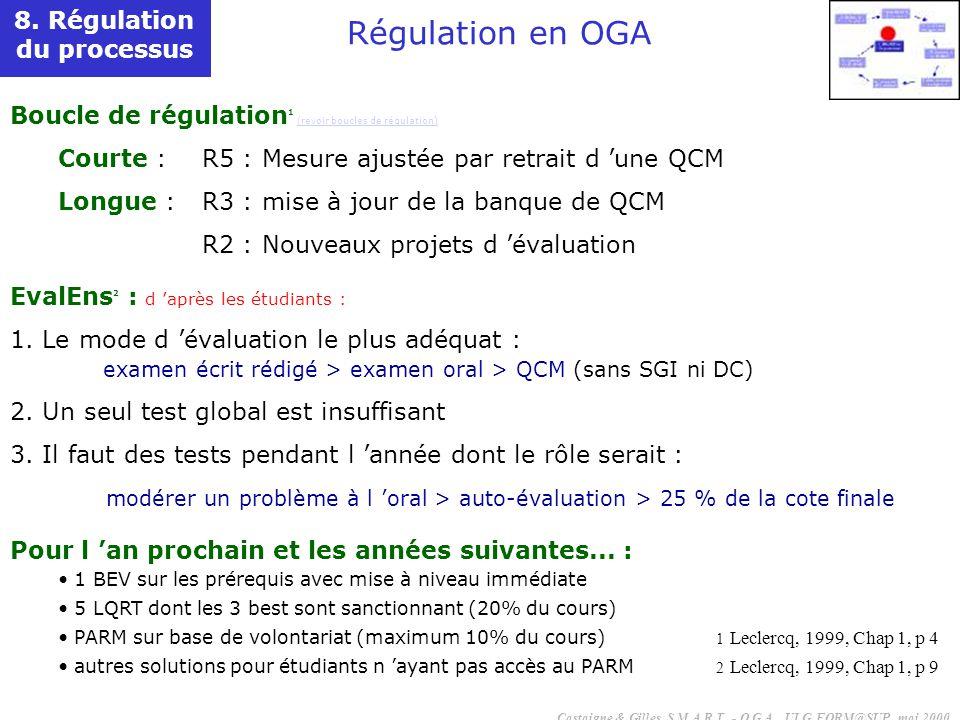 Boucle de régulation 1 (revoir boucles de régulation) (revoir boucles de régulation) Courte : R5 : Mesure ajustée par retrait d une QCM Longue : R3 :
