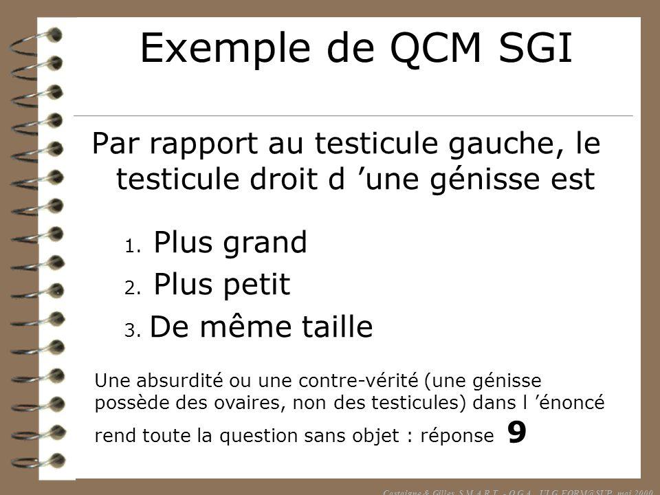 Exemple de QCM SGI Par rapport au testicule gauche, le testicule droit d une génisse est 1. Plus grand 2. Plus petit 3. De même taille Une absurdité o