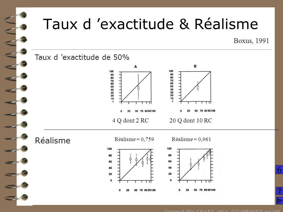 Taux d exactitude & Réalisme Réalisme = 0,759Réalisme = 0,961 Taux d exactitude de 50% 4 Q dont 2 RC20 Q dont 10 RC Réalisme Boxus, 1991 Castaigne & G