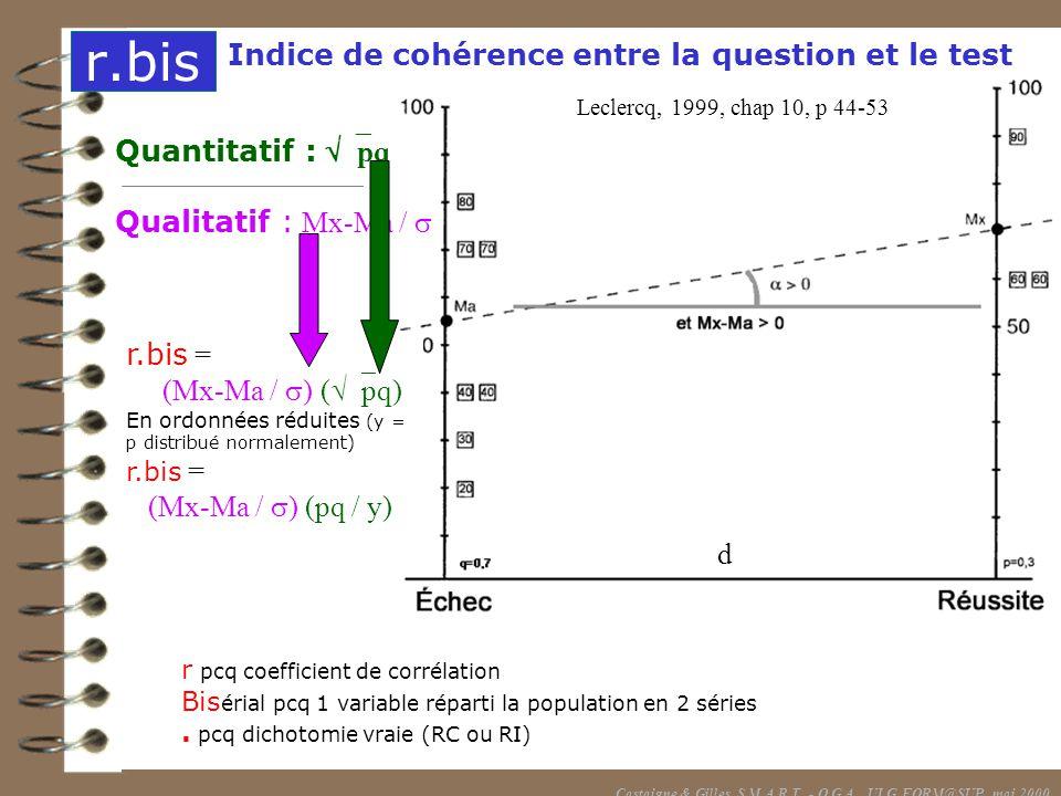 r.bis d r pcq coefficient de corrélation Bis érial pcq 1 variable réparti la population en 2 séries. pcq dichotomie vraie (RC ou RI) Indice de cohéren