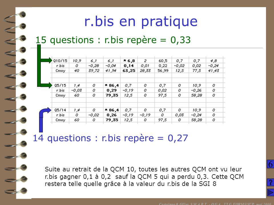 r.bis en pratique 15 questions : r.bis repère = 0,33 Suite au retrait de la QCM 10, toutes les autres QCM ont vu leur r.bis gagner 0,1 à 0,2 sauf la Q
