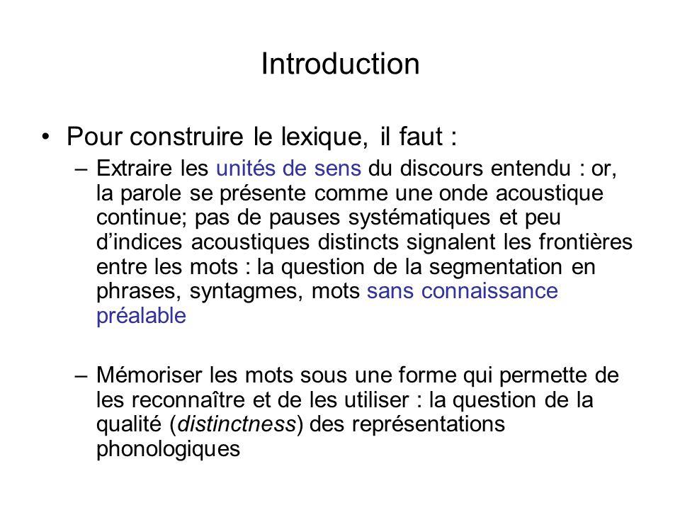 Psycholinguistique 4 Lacquisition lexicale Lecture : De Boysson-Bardies (1996): A la découverte du sens des mots (9 à 17 mois). In : Comment la parole