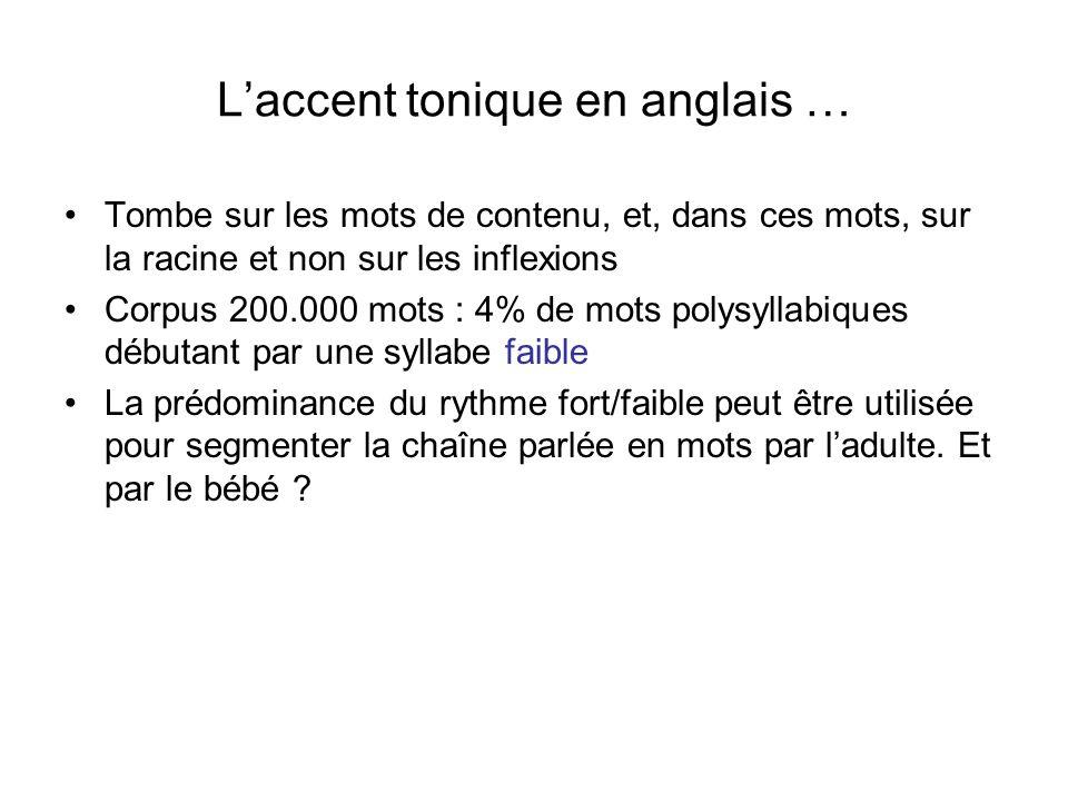 Pourquoi ce décalage entre enfants américains et français ? Les bébés américains parviennent à différencier les mots dès lâge de 10 mois, 6 mois avant