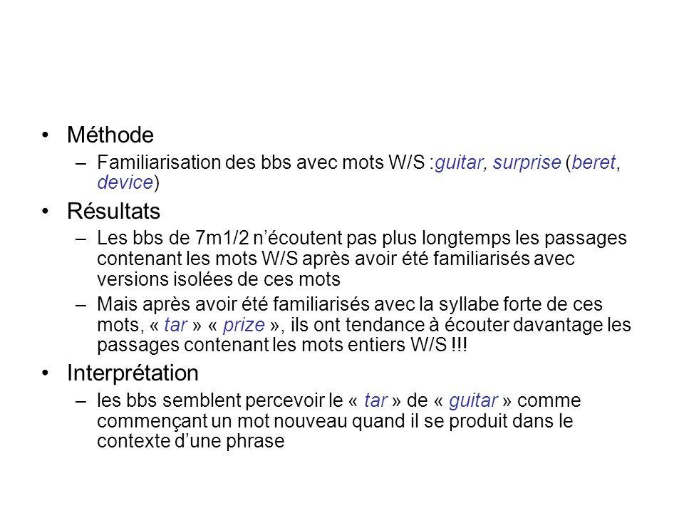 Méthode –Familiarisation des bbs avec la première syllabe forte « can » (candle), « dock » (doctor) et présentation des phrases contenant les mots ent