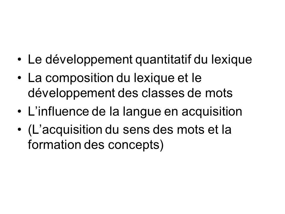 La constitution du lexique précoce Lecture : D. Basano « La constitution du lexique : le « développement lexical précoce » in M. Kail & M. Fayol: Lacq