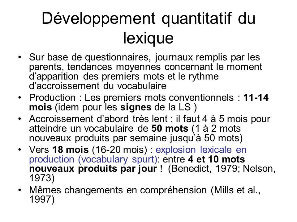 Le développement quantitatif du lexique La composition du lexique et le développement des classes de mots Linfluence de la langue en acquisition (Lacq