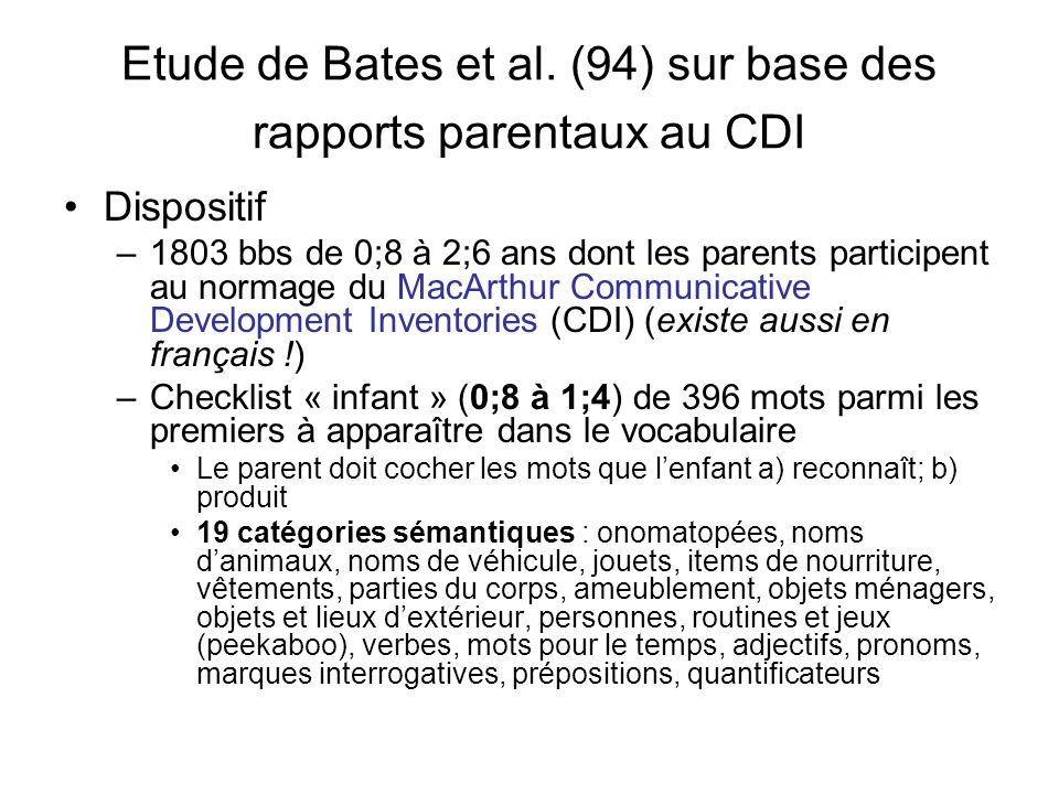 Développement quantitatif du lexique Sur base de questionnaires, journaux remplis par les parents, tendances moyennes concernant le moment dapparition