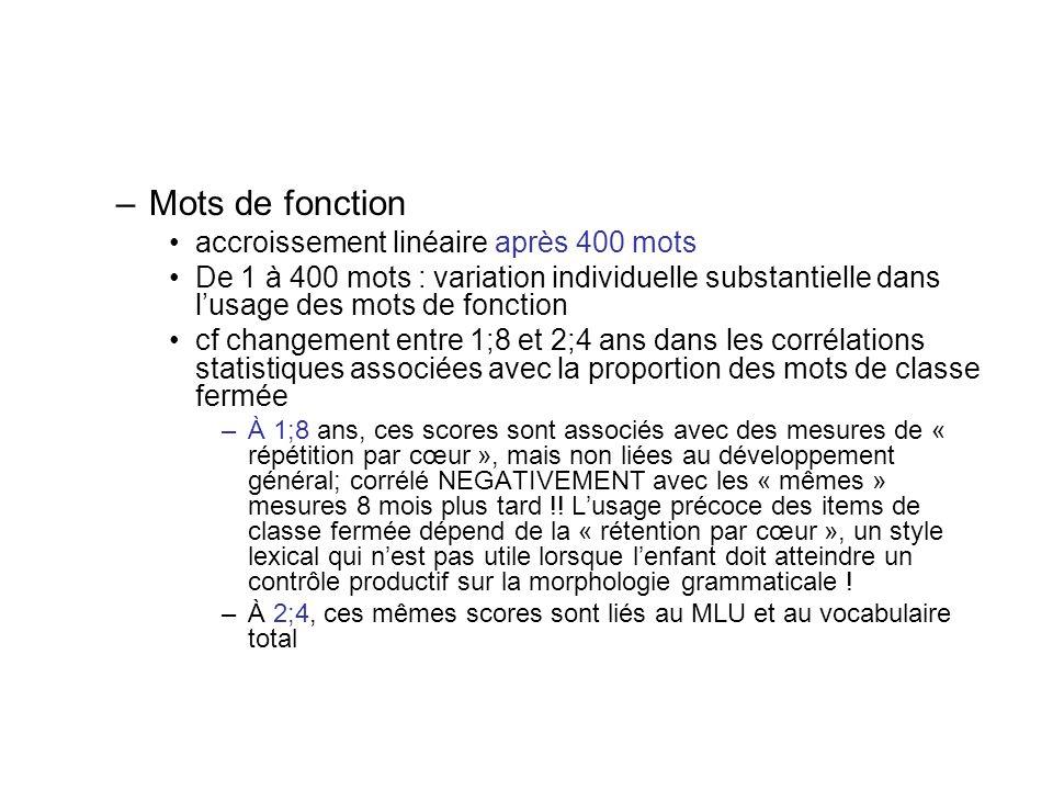 Idem si on examine le nombre absolu de mots produits en fonction taille vocabulaire (Fig. 2) : les courbes de croissance diffèrent pour les 3 types di