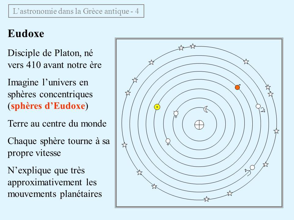 Eudoxe Disciple de Platon, né vers 410 avant notre ère Imagine lunivers en sphères concentriques (sphères dEudoxe) Terre au centre du monde Chaque sph