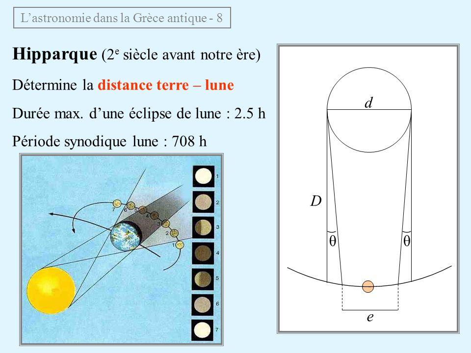 Hipparque (2 e siècle avant notre ère) Détermine la distance terre – lune Durée max. dune éclipse de lune : 2.5 h Période synodique lune : 708 h 2πD/e