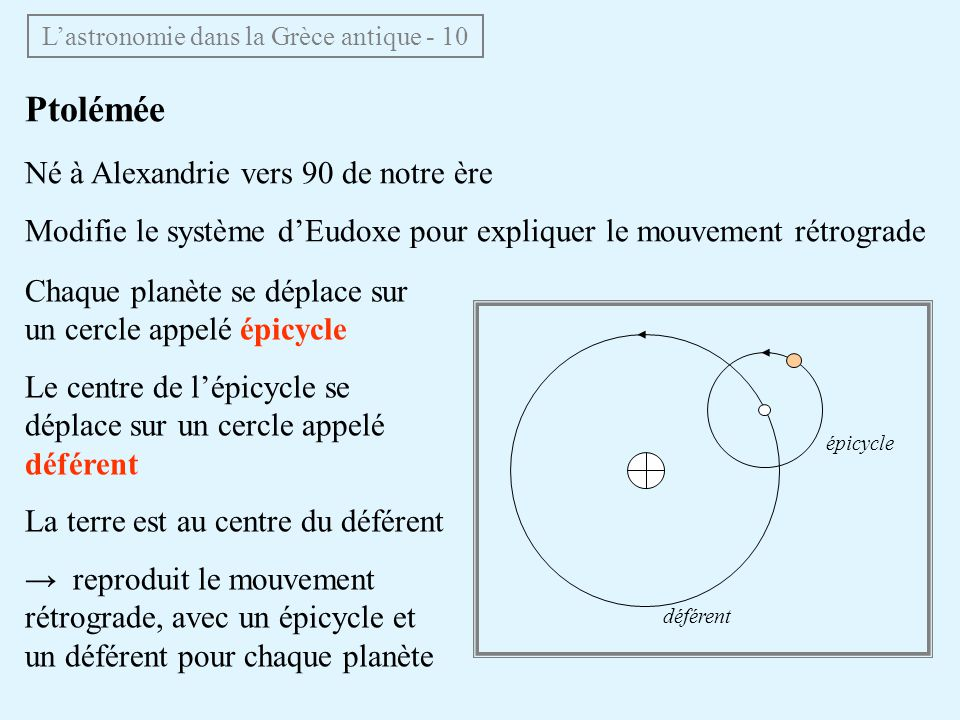 Ptolémée Né à Alexandrie vers 90 de notre ère Modifie le système dEudoxe pour expliquer le mouvement rétrograde Chaque planète se déplace sur un cercl